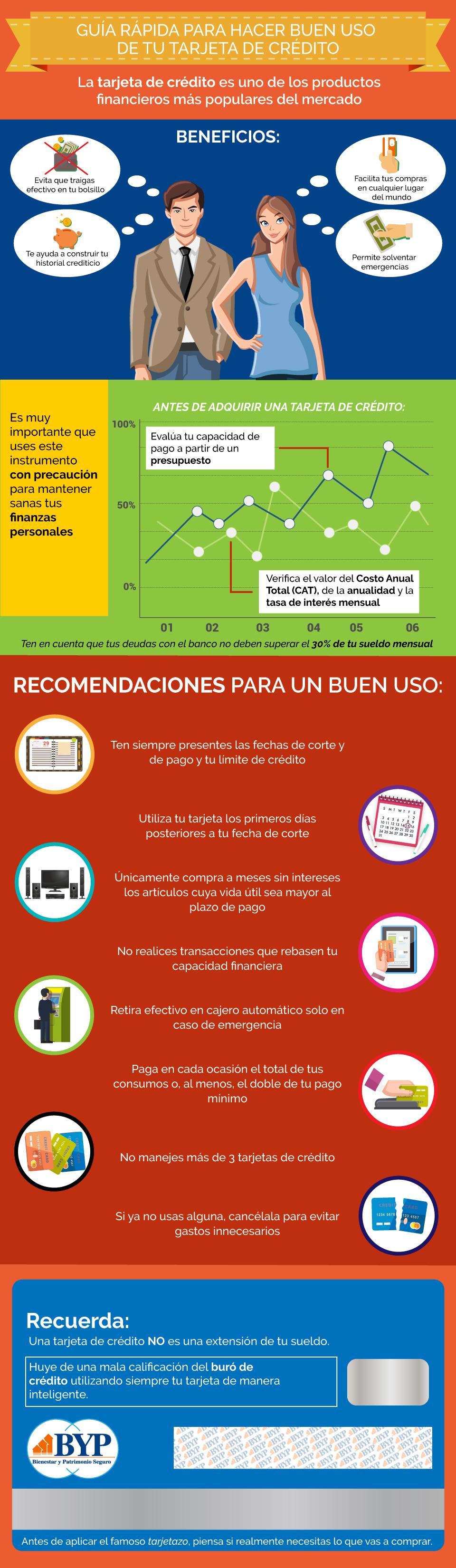 Guía rápida para usar tu tarjeta de crédito (infografía)