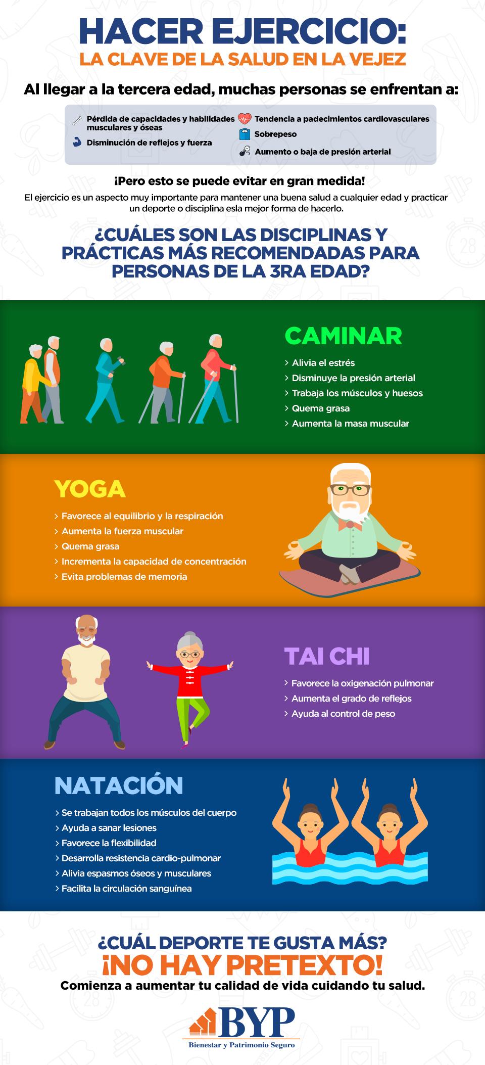 ejercicio en la vejez